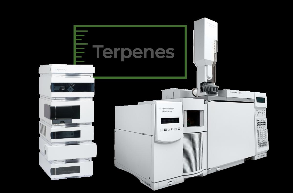 Terpene testing equipment